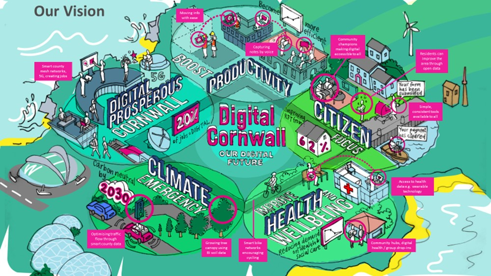 Cornwall image for digital connectivity