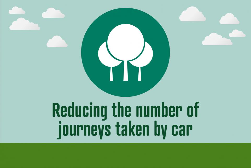 Image of trees icon with text below reading 'reducing the number of journeys taken by car'