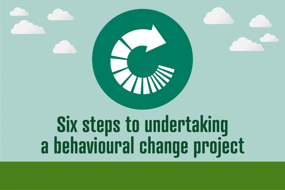 Image of circular arrow with text below reading 'six steps to undertaking a behavioural change project'
